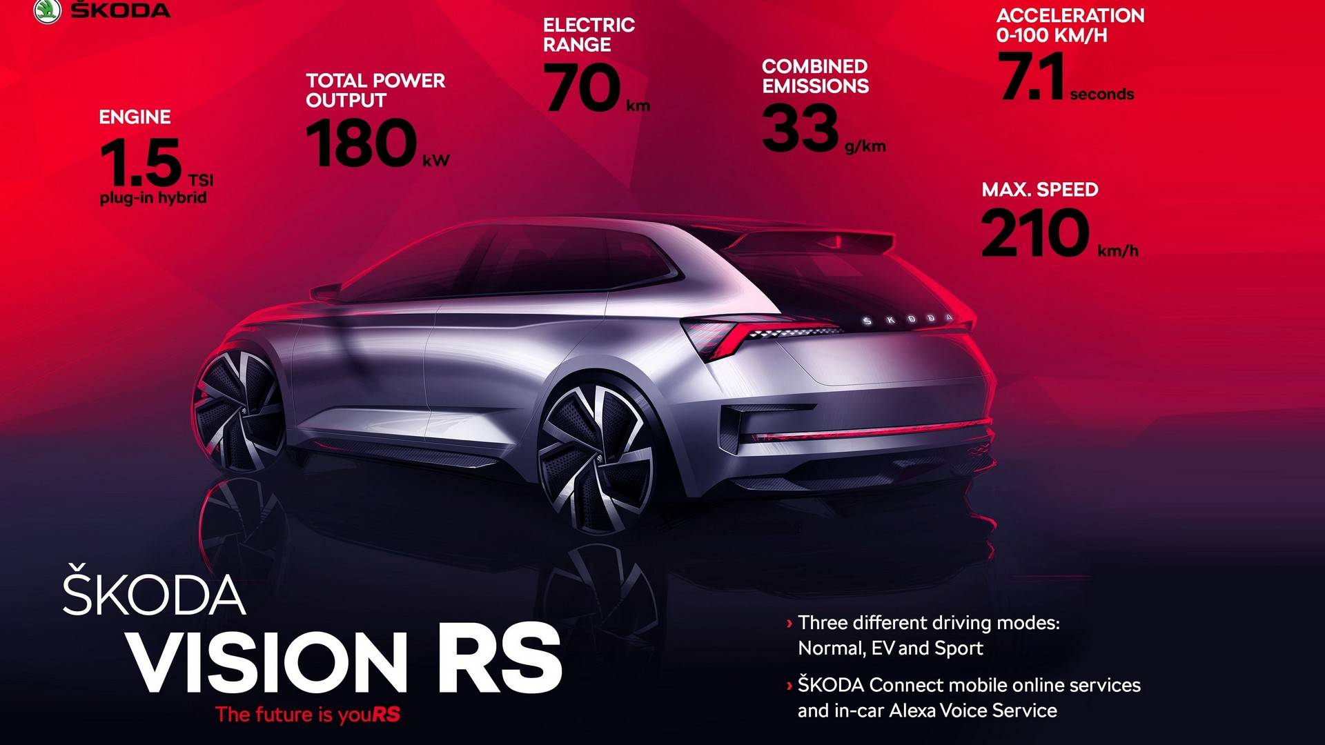 Skoda Vision RS Concept (13)
