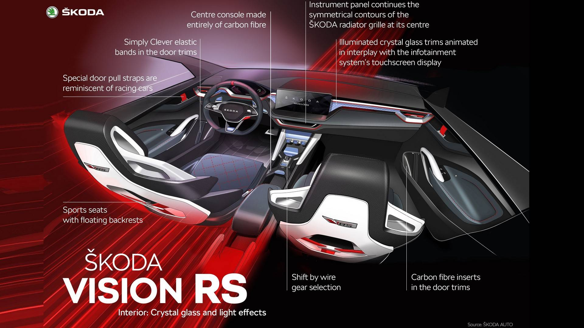 Skoda Vision RS Concept (20)