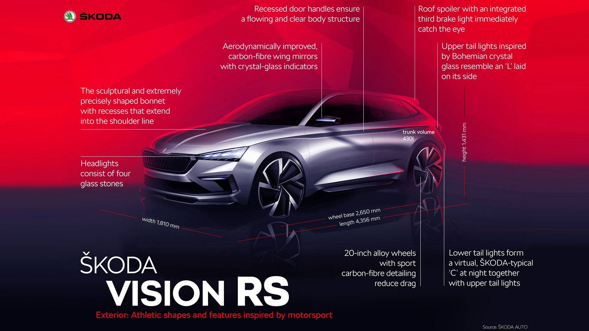 Skoda Vision RS Concept (7)