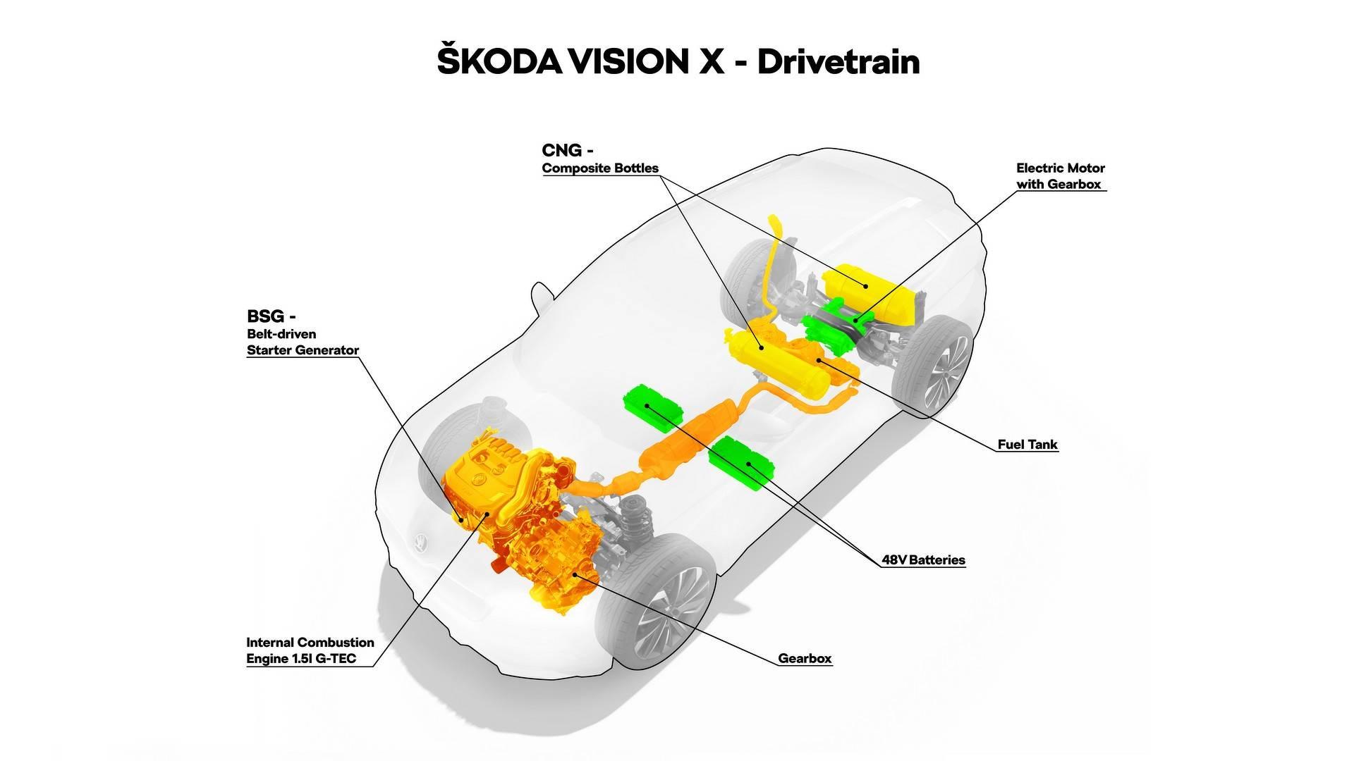 skoda-vision-x-concept-teaser (1)