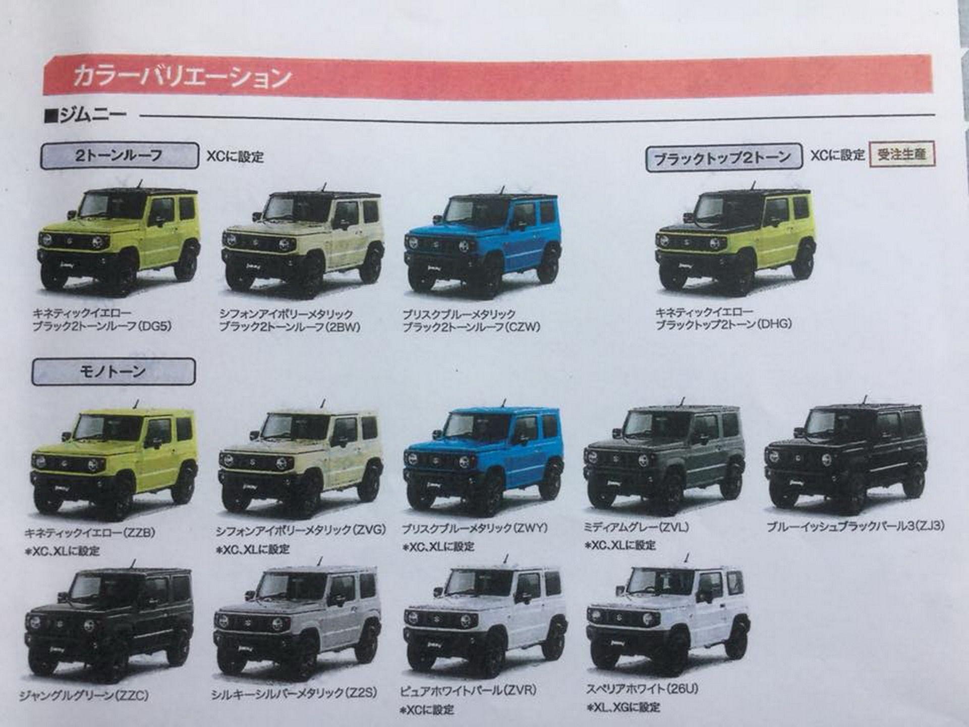 Suzuki_Jimny_leaked_0006