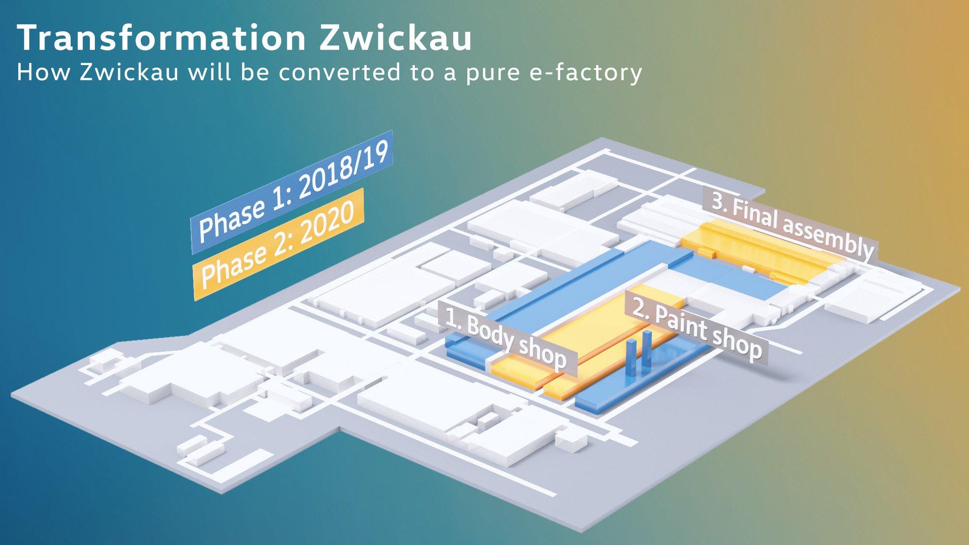 VW Zwickau plant (3)