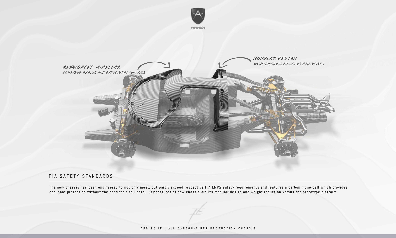 new-apollo-ie-chassis-fia-1555419936