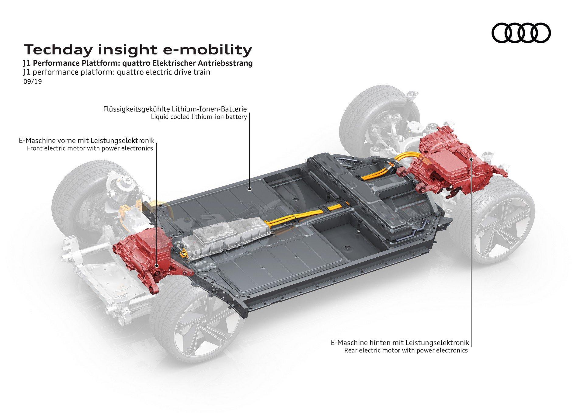 Audi-PPE-platform-20