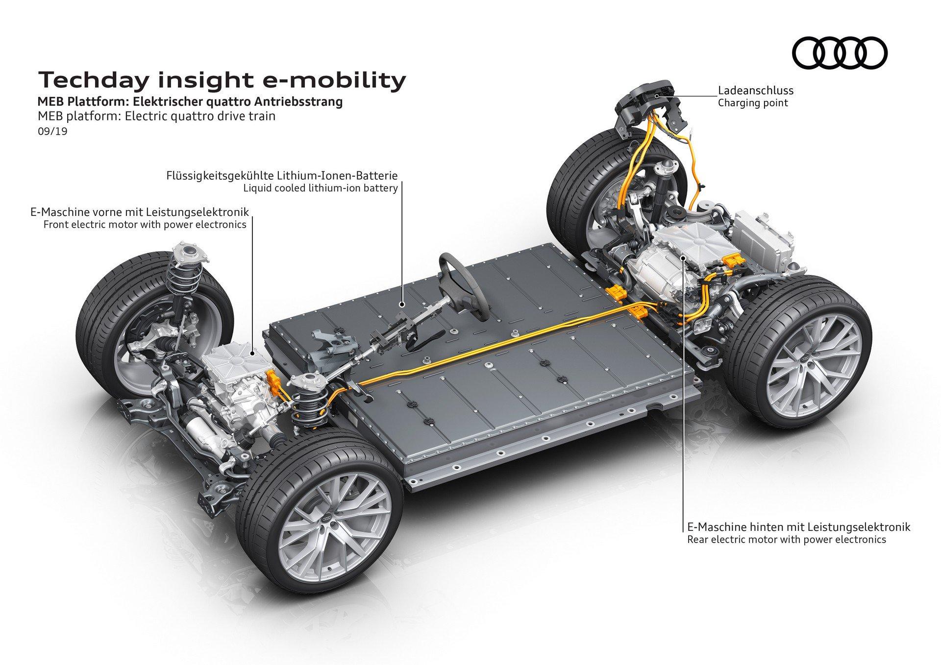Audi-PPE-platform-24