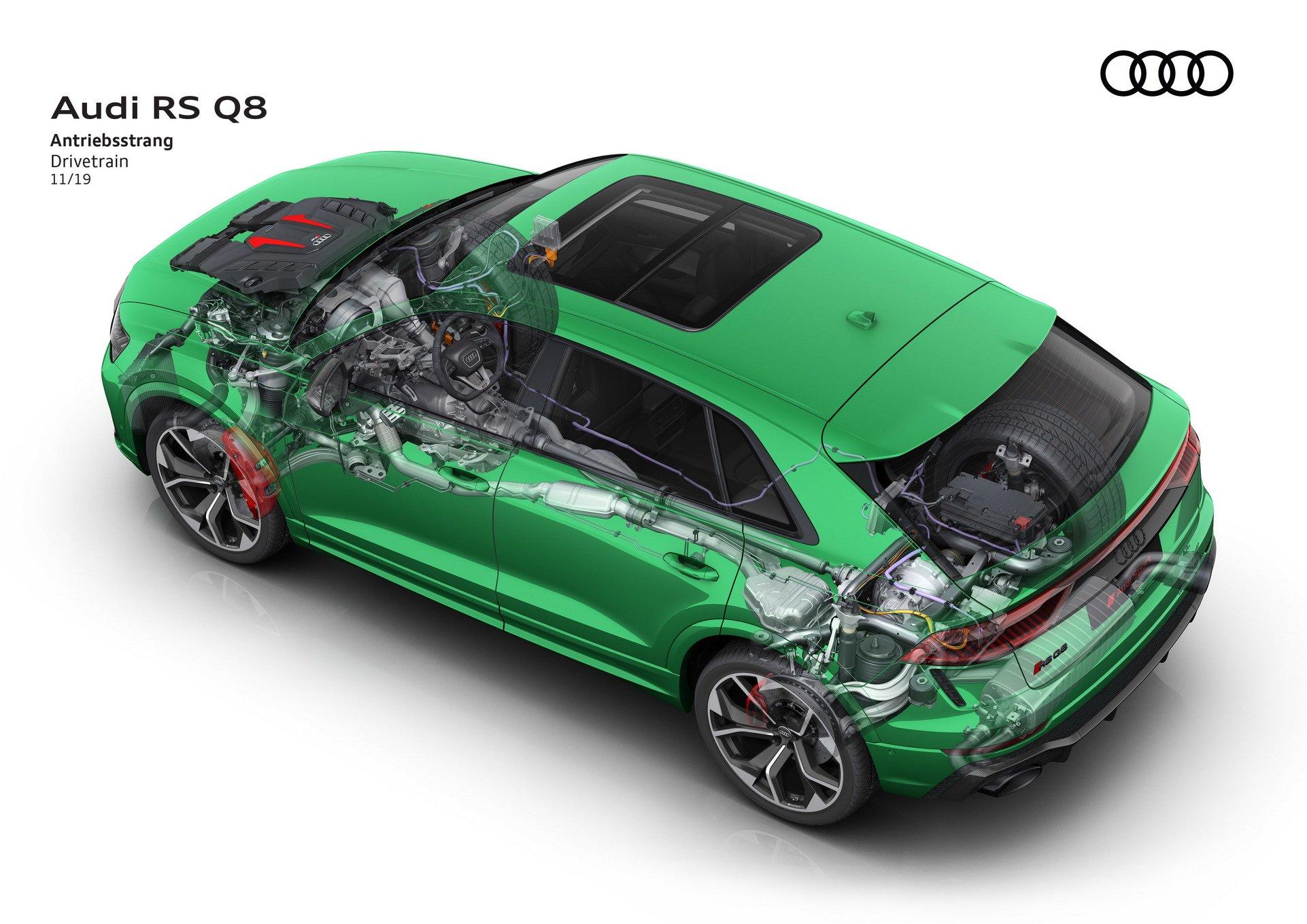 Audi-RS-Q8-59