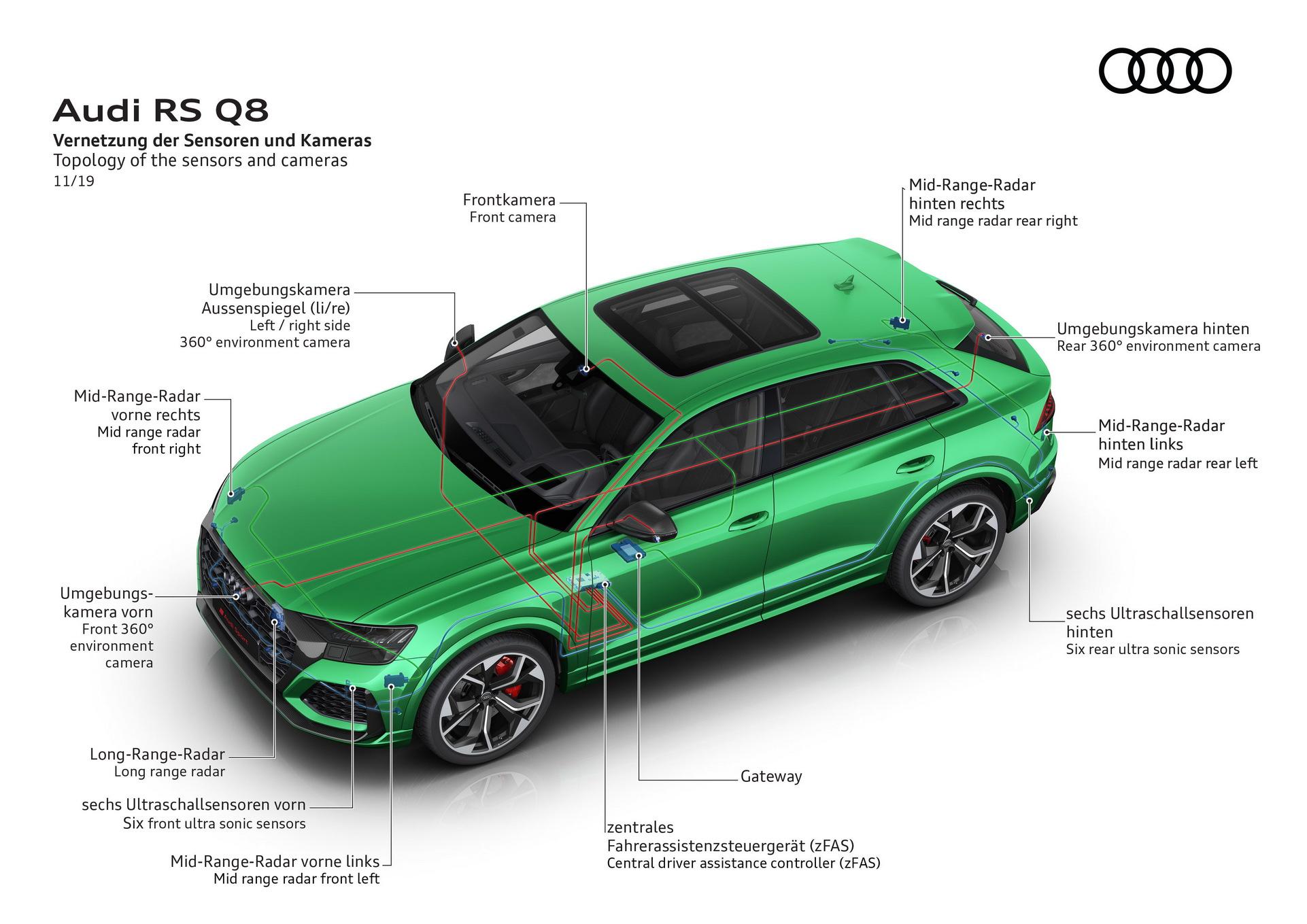 Audi-RS-Q8-65