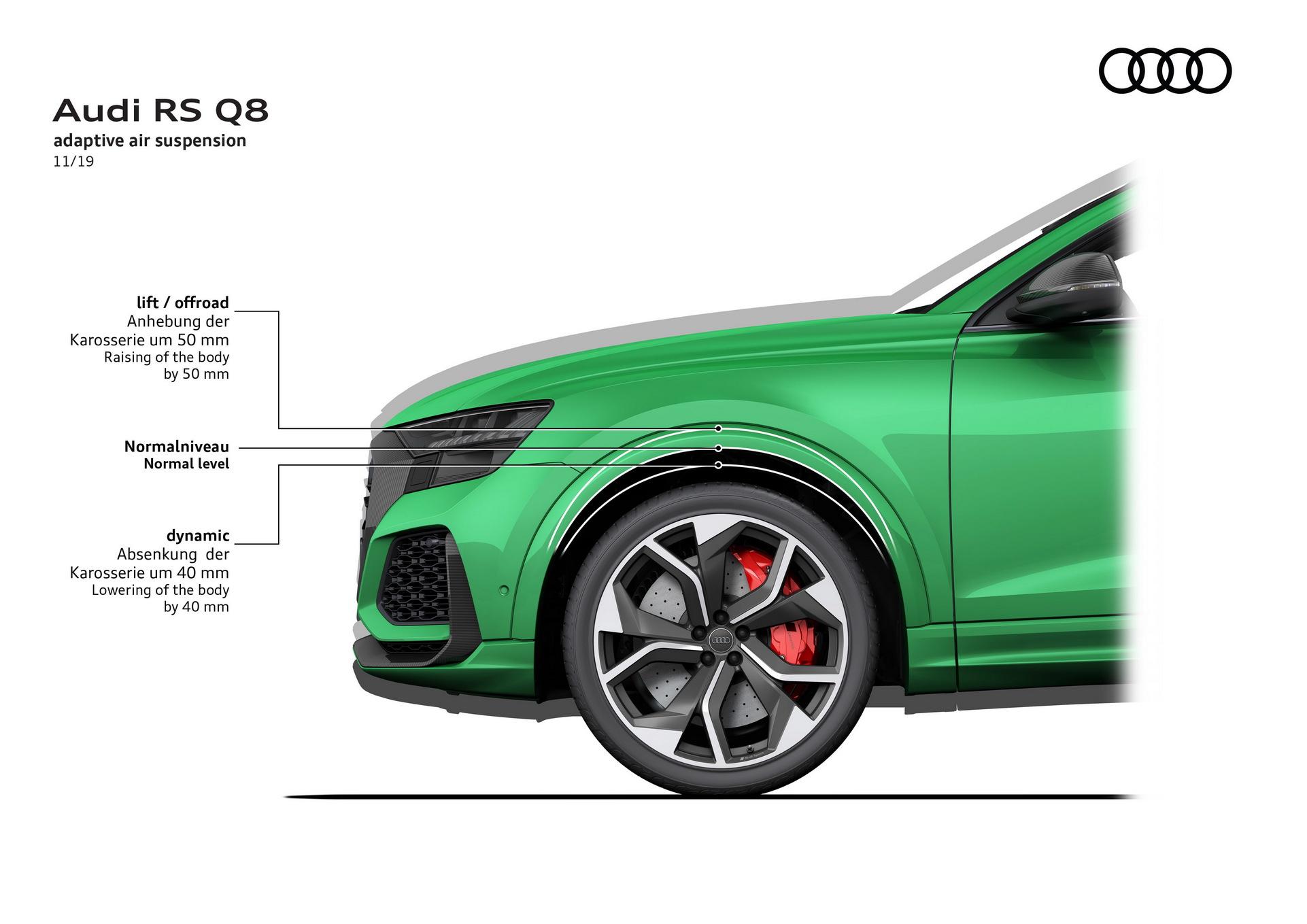 Audi-RS-Q8-69