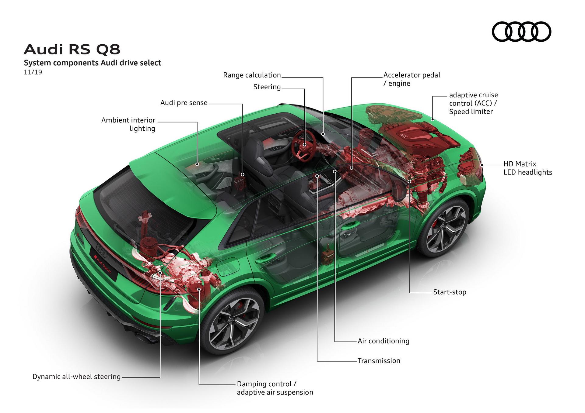 Audi-RS-Q8-70