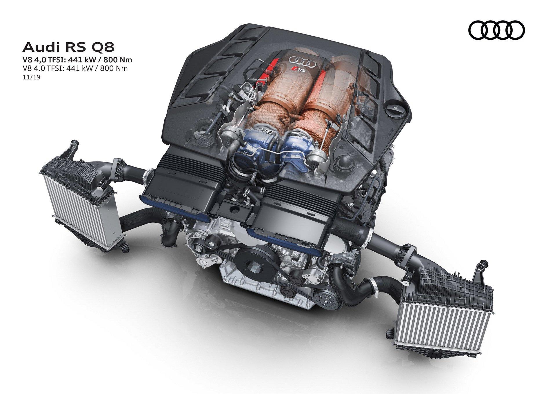 Audi-RS-Q8-74