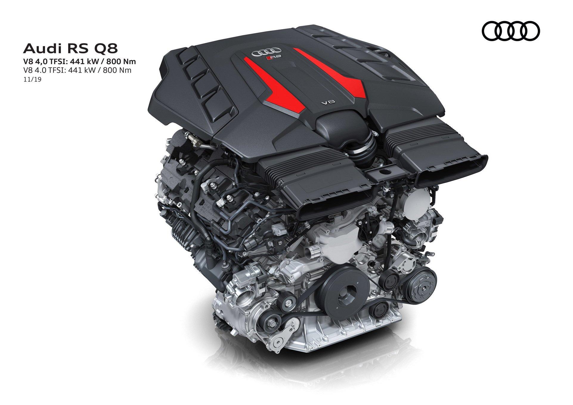 Audi-RS-Q8-75