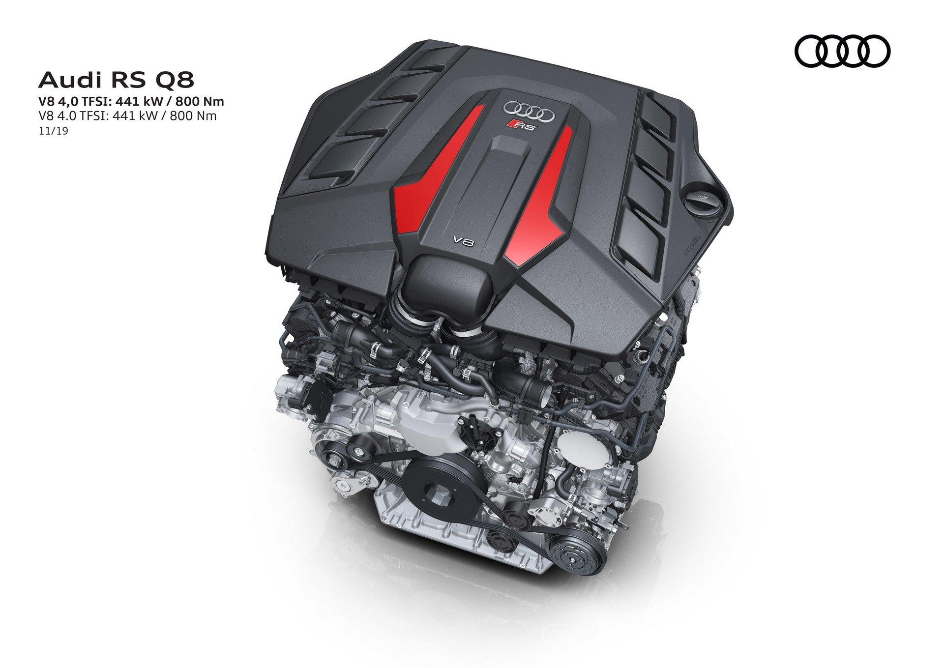 Audi-RS-Q8-76