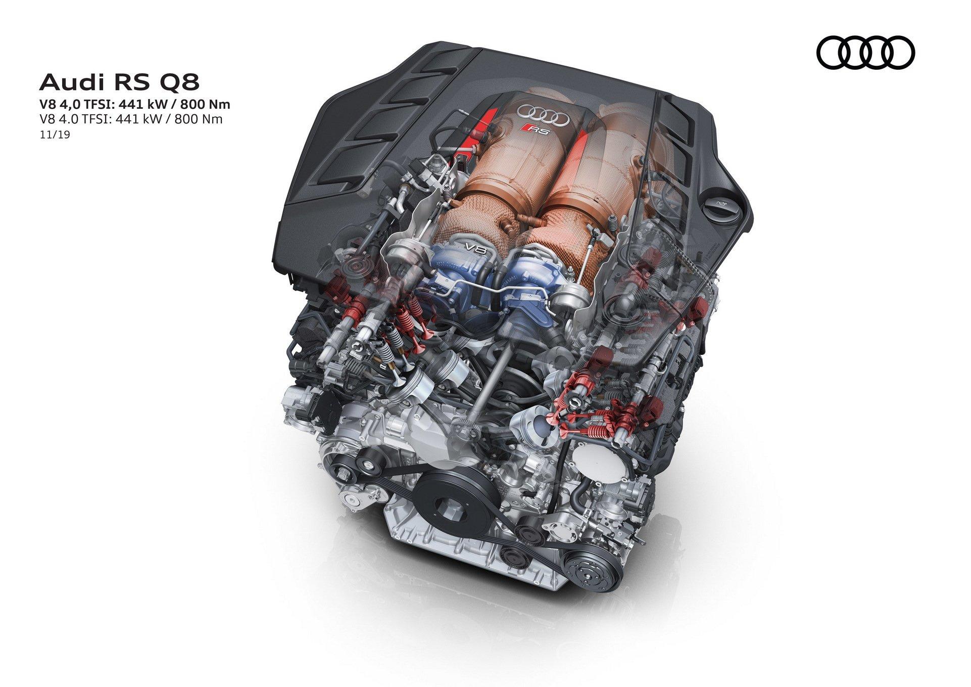 Audi-RS-Q8-77
