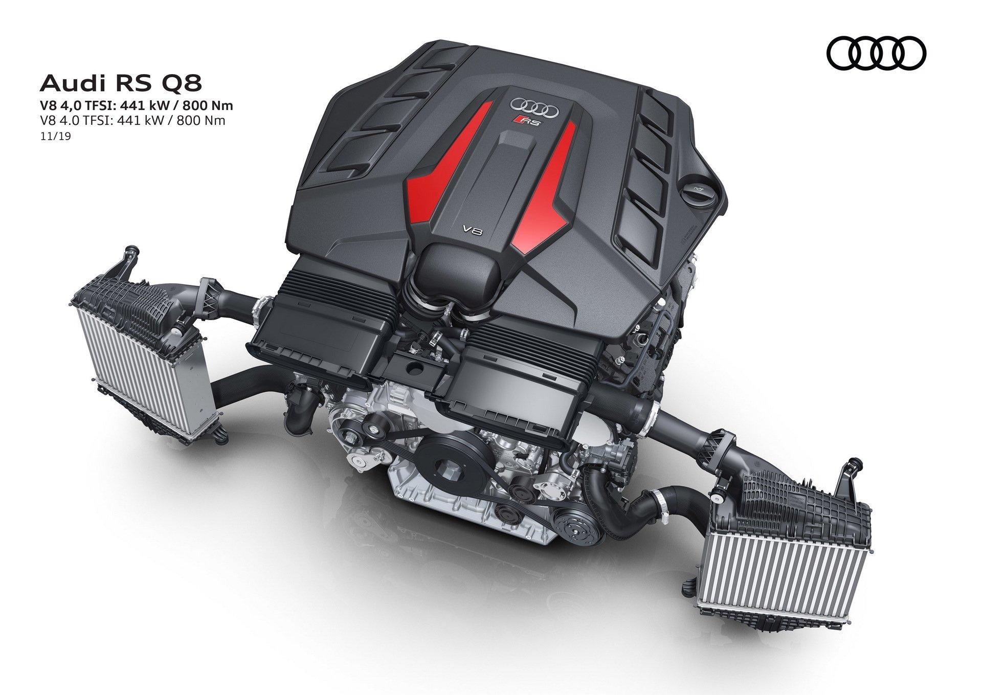 Audi-RS-Q8-80