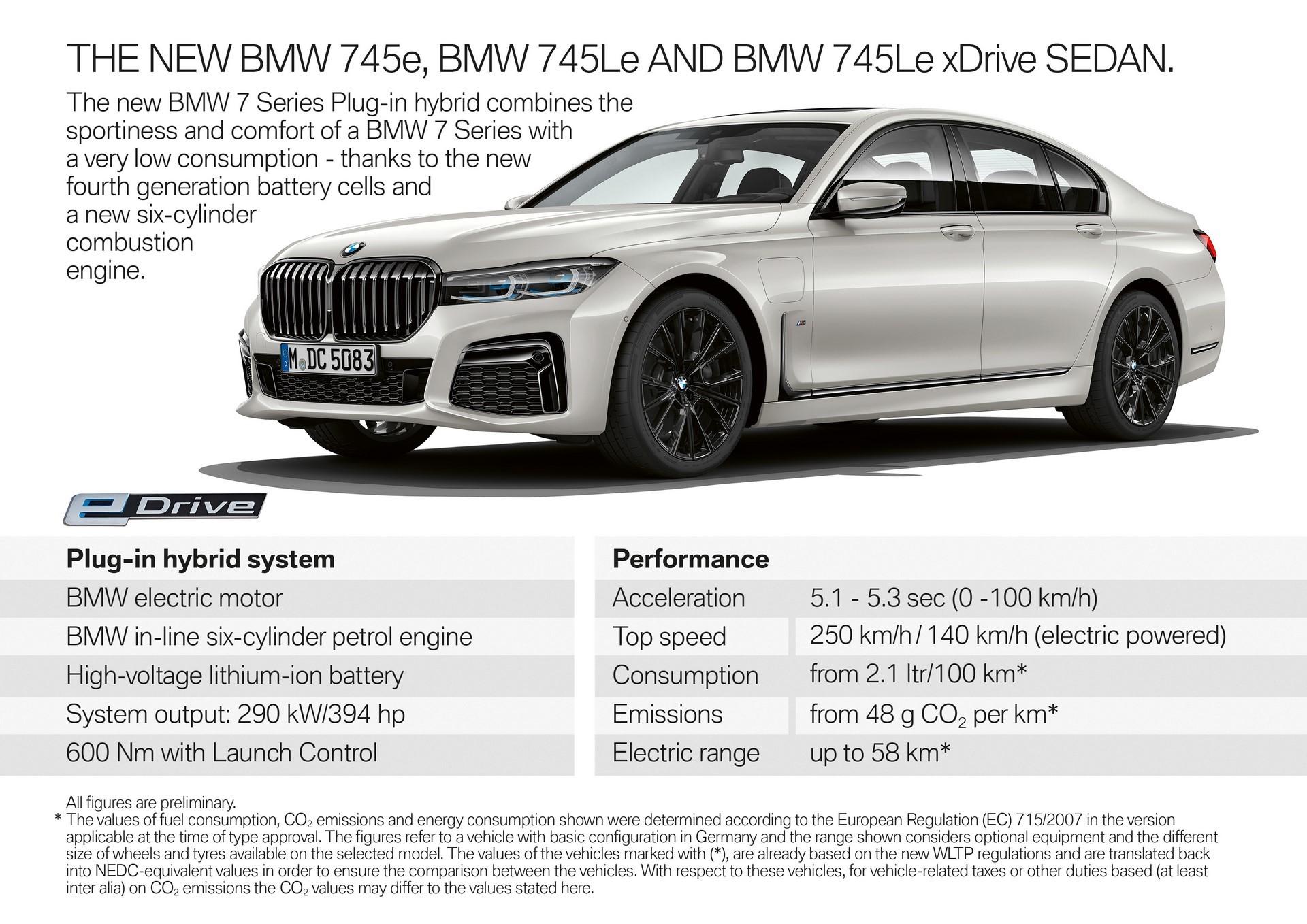 BMW745e 745Le 745Le xDrive 2019 (9)
