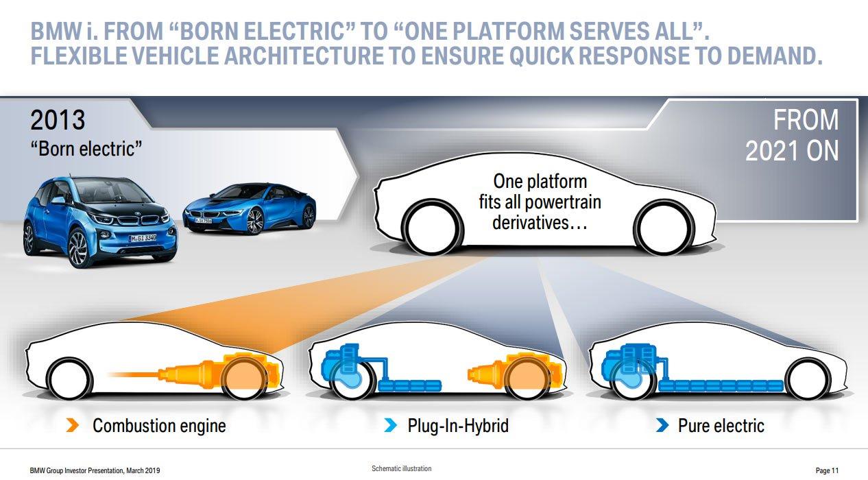 BMW electrification pathway plan (3)