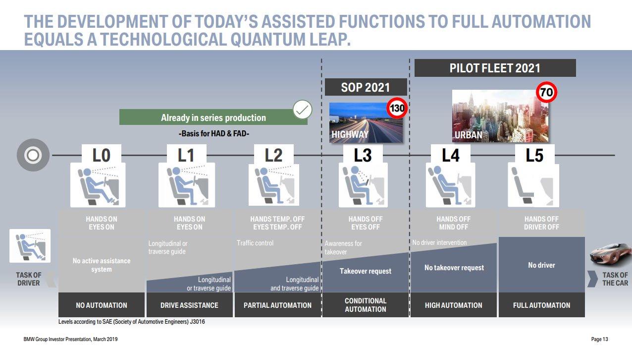 BMW electrification pathway plan (5)