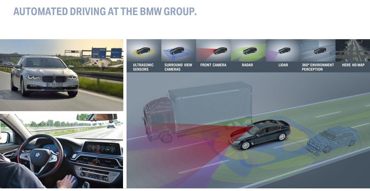 BMW electrification pathway plan (6)
