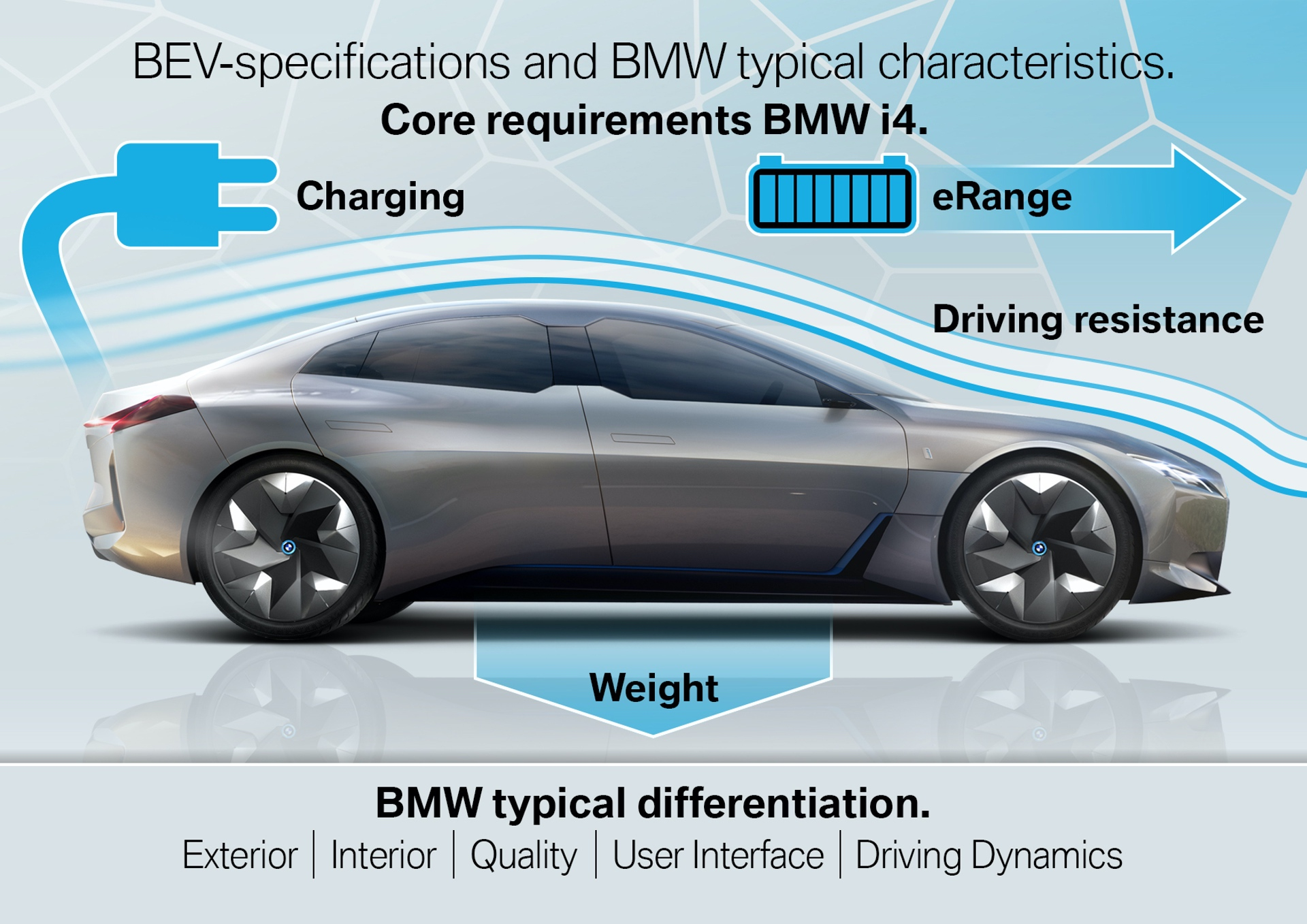 BMW_i4_scoops_0014
