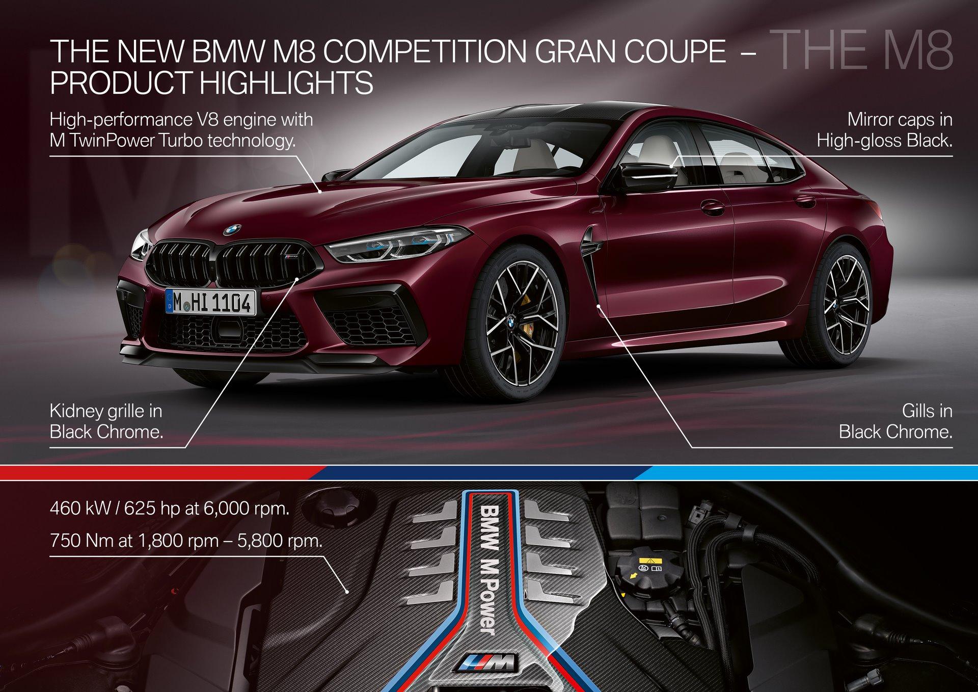 BMW-M8-Gran-Coupe-2020-58