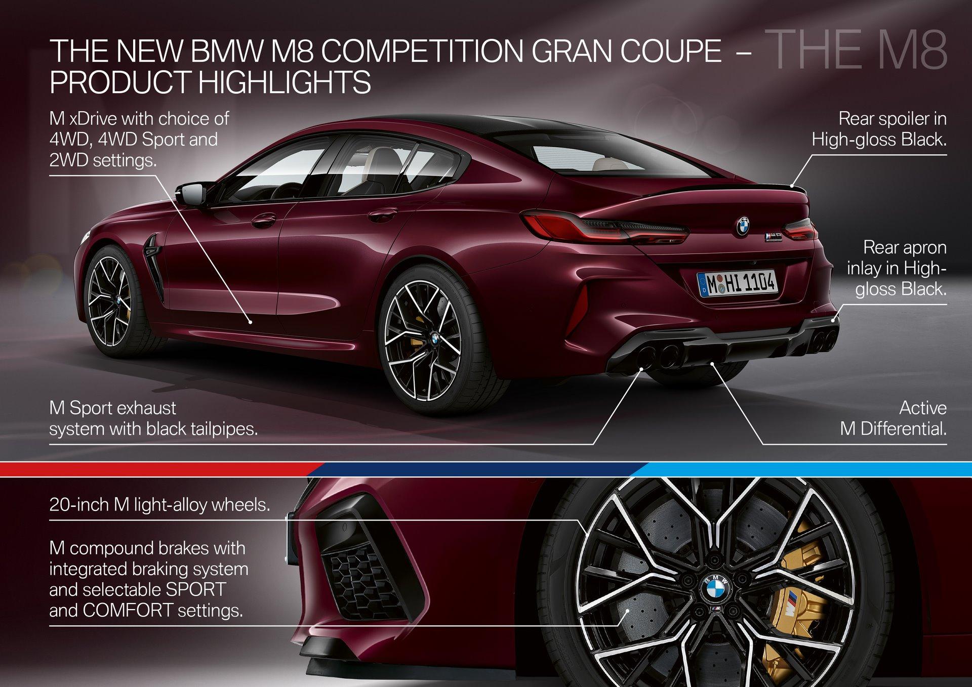 BMW-M8-Gran-Coupe-2020-60