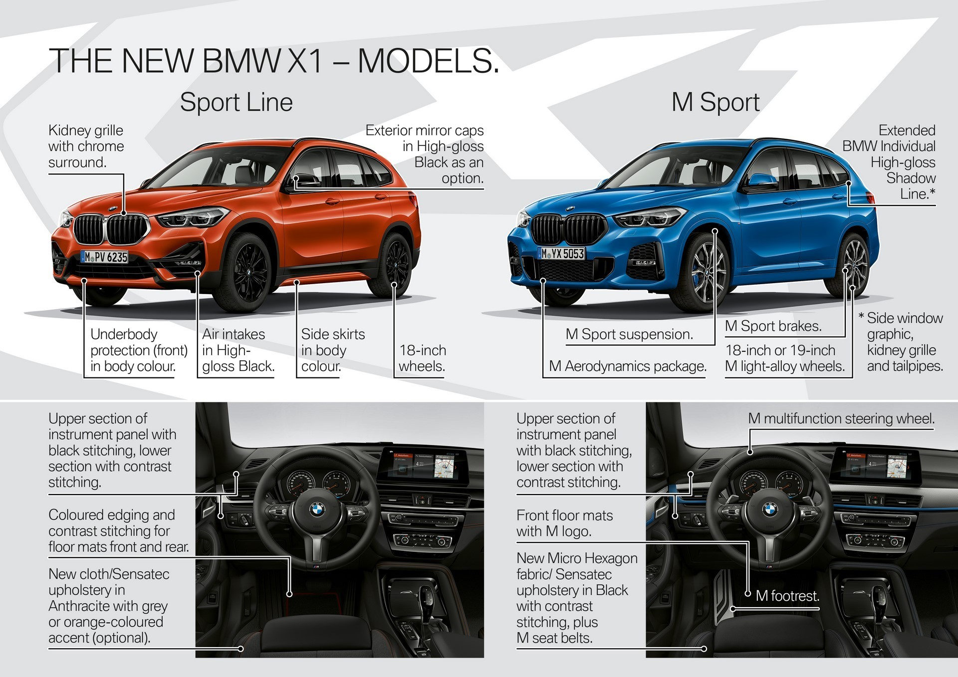 BMW-X1-Facelift-2019-38