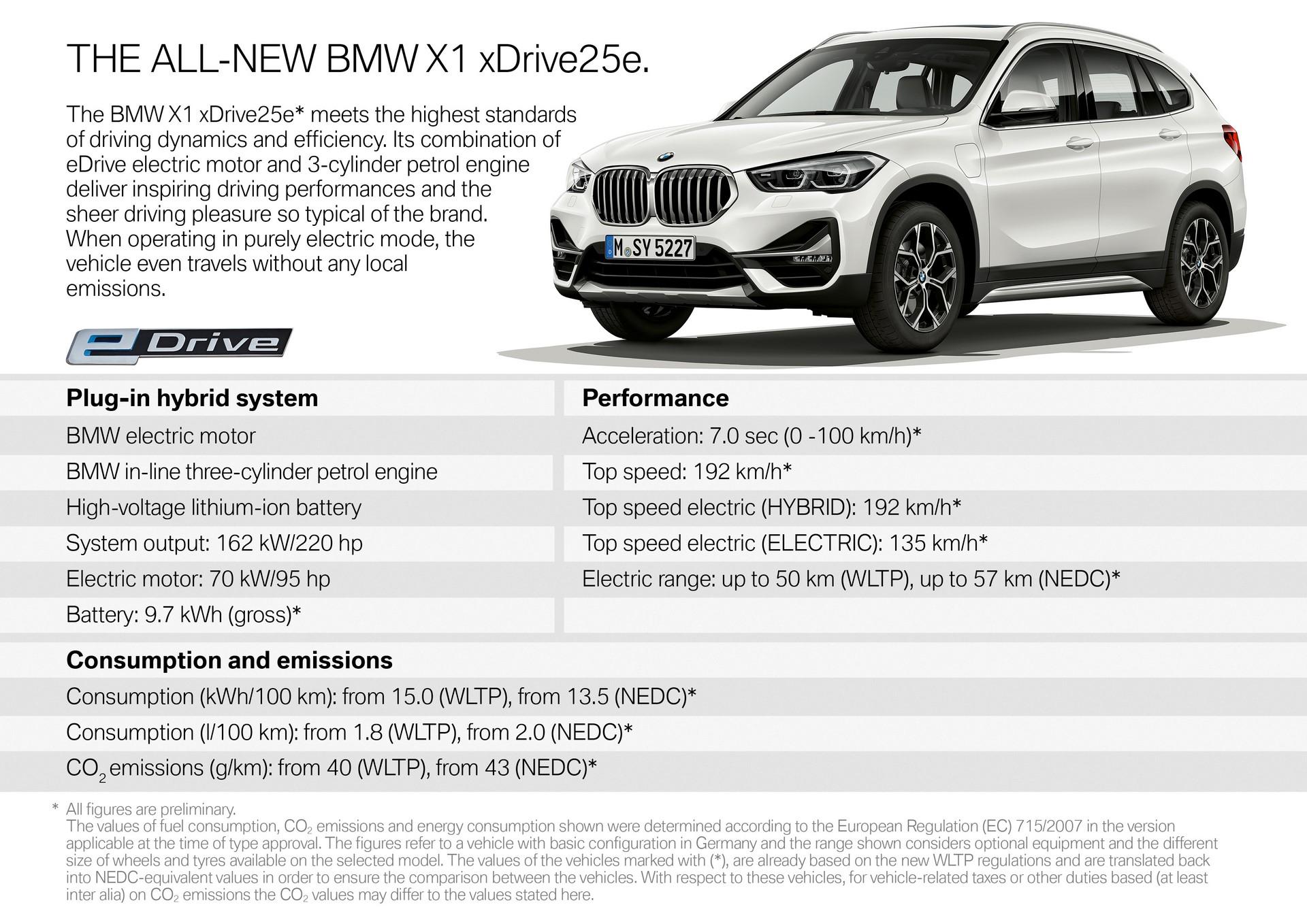 BMW-X1-xDrive25e-2019-17