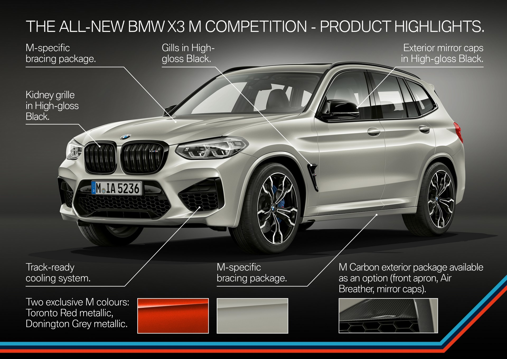 BMW X3 M and X4 M 2019 (178)