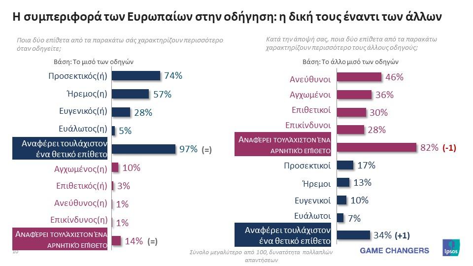 Eurobarometro-2019-10