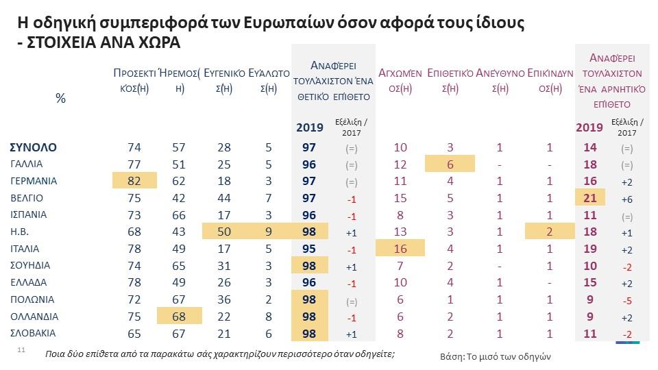 Eurobarometro-2019-11
