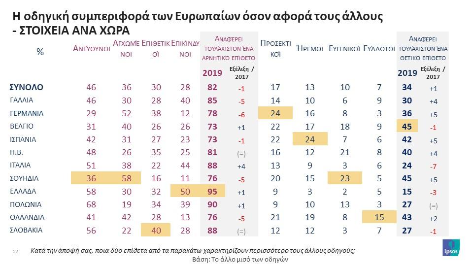 Eurobarometro-2019-12