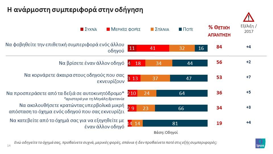 Eurobarometro-2019-14