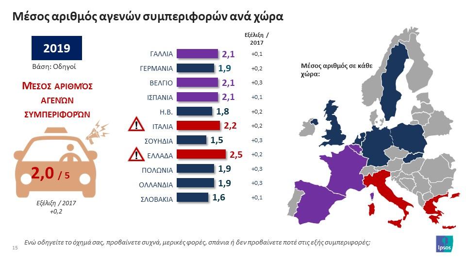 Eurobarometro-2019-15