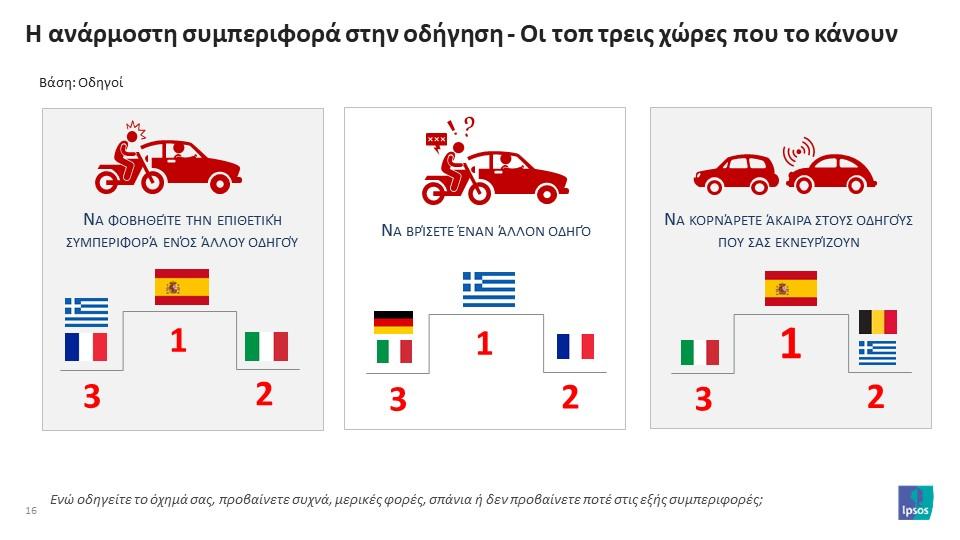 Eurobarometro-2019-16