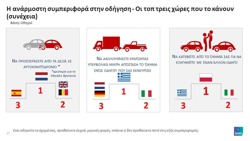 Eurobarometro-2019-17