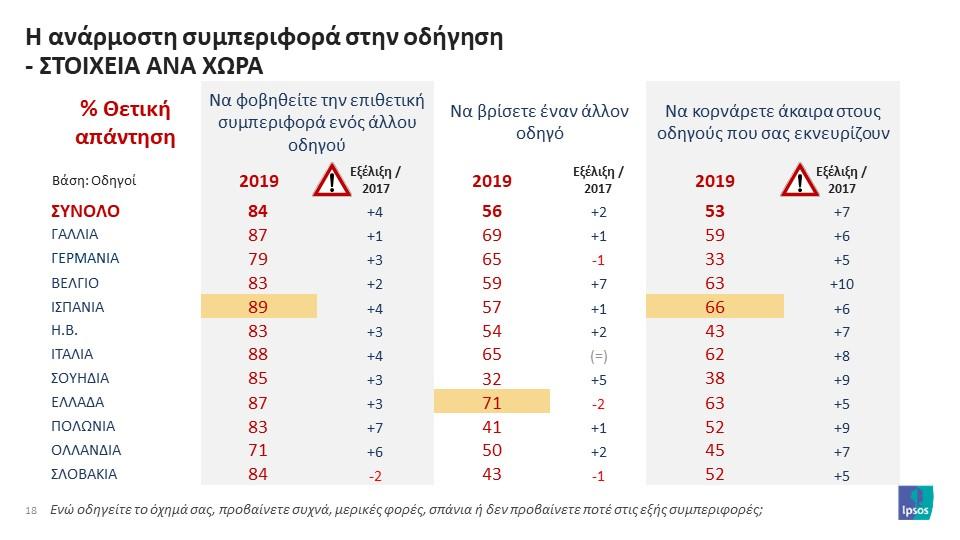 Eurobarometro-2019-18