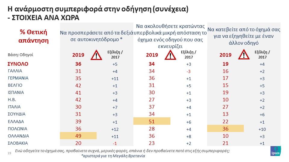 Eurobarometro-2019-19