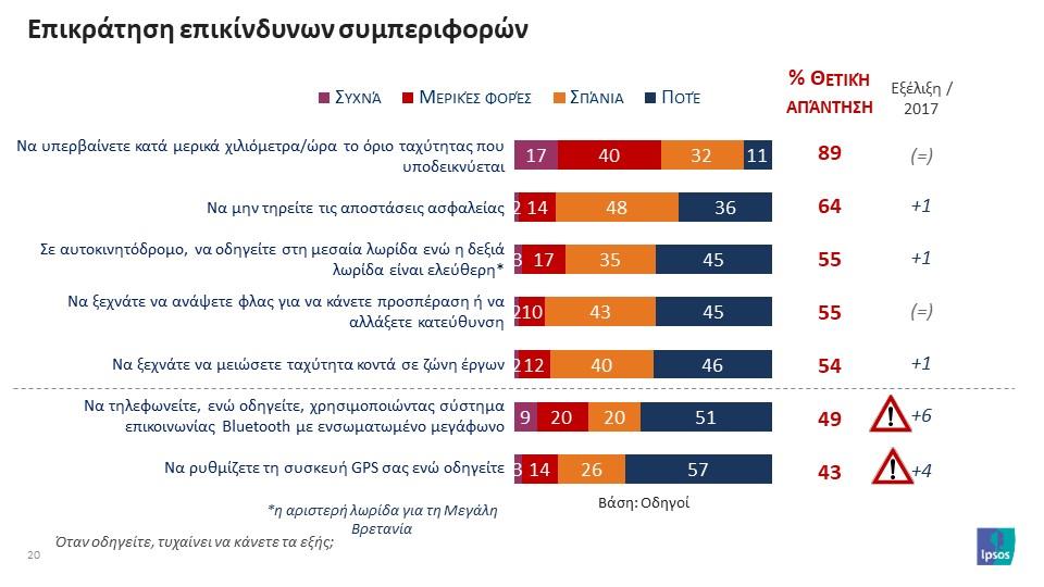 Eurobarometro-2019-20