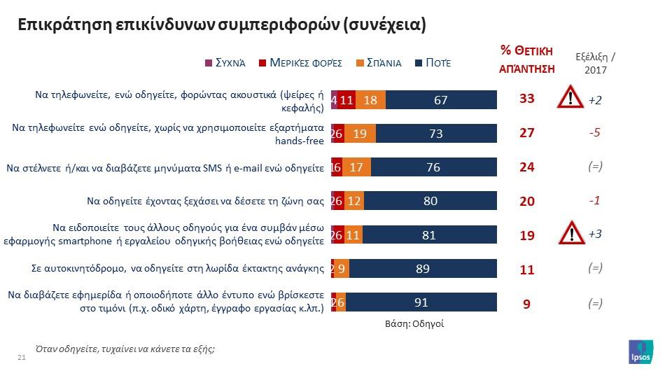 Eurobarometro-2019-21