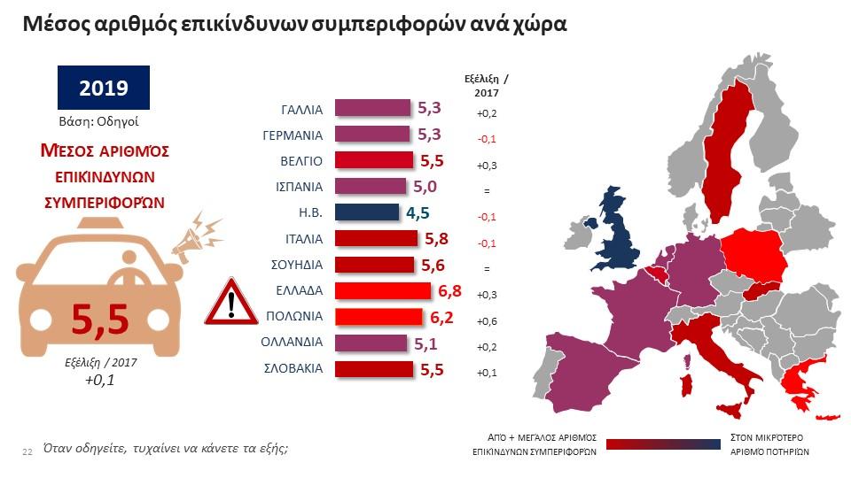 Eurobarometro-2019-22