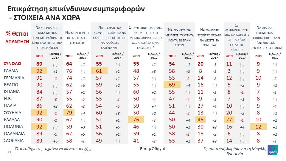 Eurobarometro-2019-23