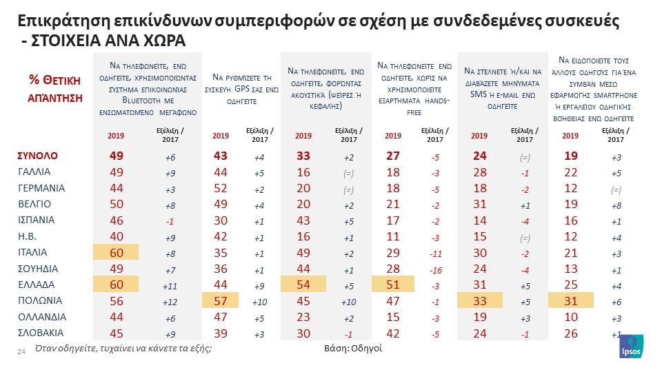 Eurobarometro-2019-24