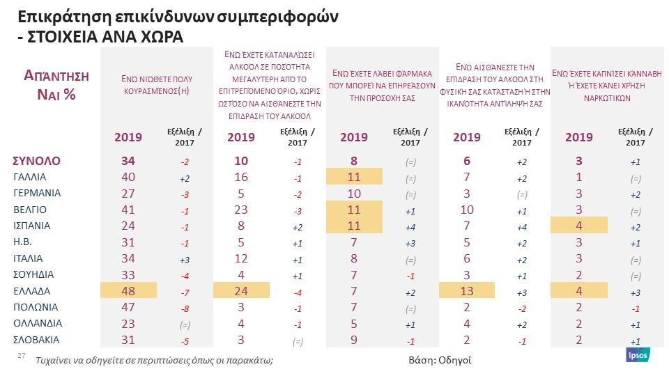 Eurobarometro-2019-27