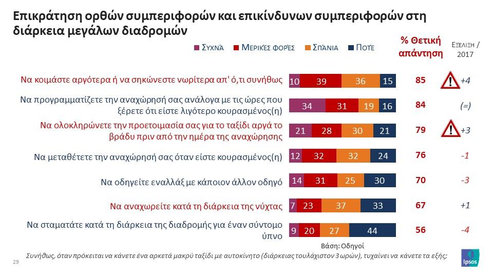 Eurobarometro-2019-29