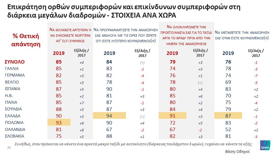 Eurobarometro-2019-30