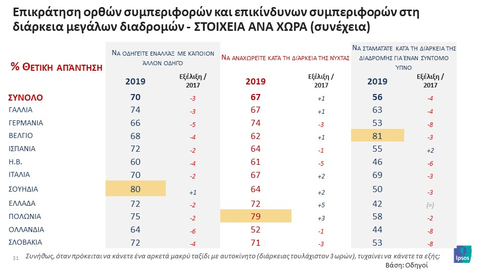 Eurobarometro-2019-31