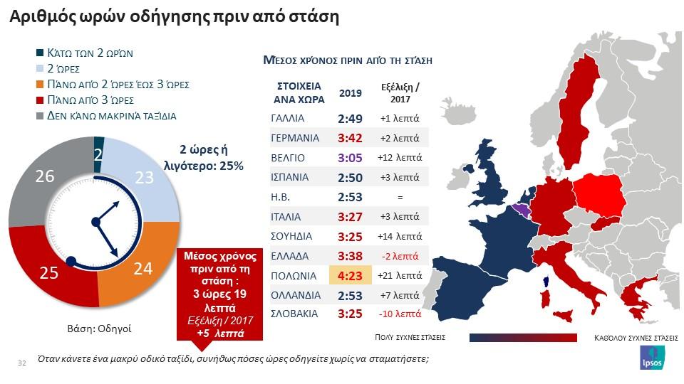 Eurobarometro-2019-32