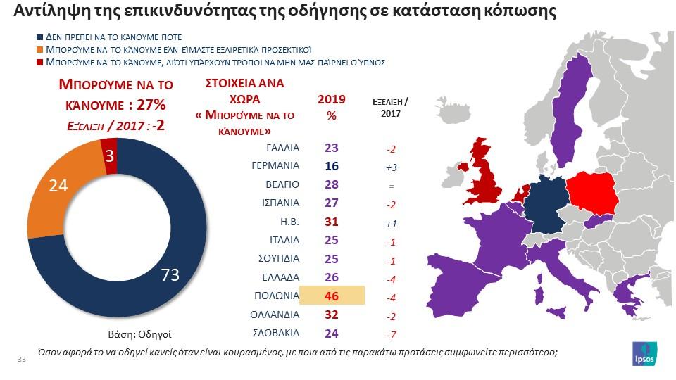Eurobarometro-2019-33