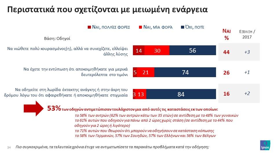 Eurobarometro-2019-34