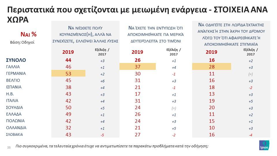 Eurobarometro-2019-35